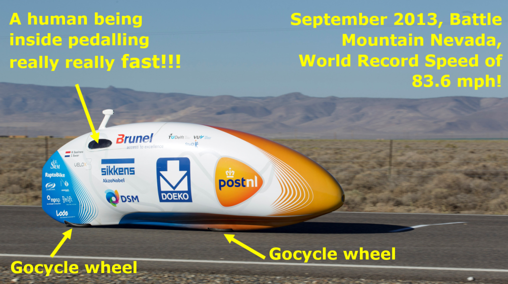 gocycle-human-powered-speed-record
