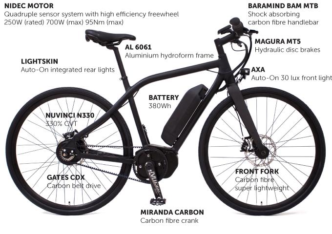 vit-s-features-diagram