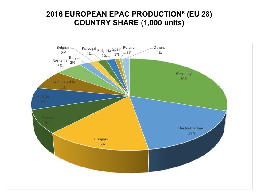 European Cycle Market 2016 E Bike Sales Up 22 Britain